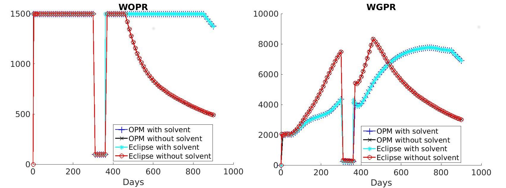 comparison_solvent